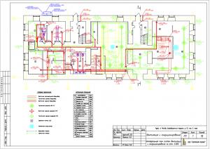 Выполнен проект вентиляции и кондиционирования кафе на 198 посадочных мест по адресу г.Москва, Благовещенский переулок, д.10, стр.2